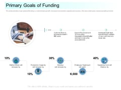 Community Capitalization Pitch Deck Primary Goals Of Funding Brochure Pdf