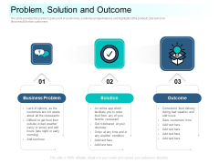 Community Capitalization Pitch Deck Problem Solution And Outcome Sample Pdf