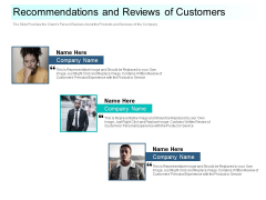 Community Capitalization Pitch Deck Recommendations And Reviews Of Customers Clipart Pdf