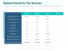 Community Capitalization Pitch Deck Revenue Forecast For Your Business Demonstration Pdf