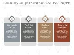 Community Groups Powerpoint Slide Deck Template
