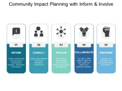 Community Impact Planning With Inform And Involve Ppt PowerPoint Presentation Professional Master Slide