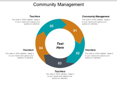 Community Management Ppt PowerPoint Presentation File Master Slide Cpb