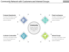 Community Network With Customers And Interest Groups Ppt PowerPoint Presentation File Summary PDF