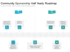 Community Sponsorship Half Yearly Roadmap Mockup