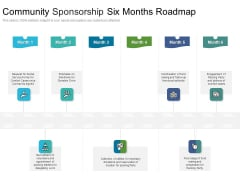 Community Sponsorship Six Months Roadmap Pictures