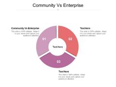 Community Vs Enterprise Ppt PowerPoint Presentation Outline Master Slide Cpb