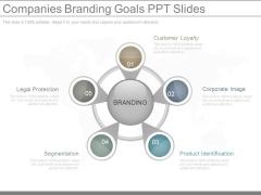 Companies Branding Goals Ppt Slides