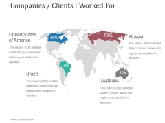 Companies Clients I Worked For Ppt PowerPoint Presentation Ideas