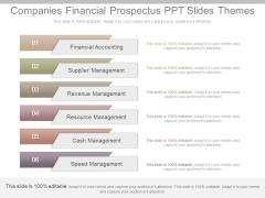 Companies Financial Prospectus Ppt Slides Themes