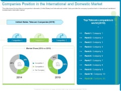 Companies Position In The International And Domestic Market Ppt Infographic Template Model PDF