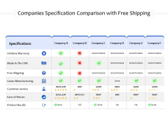 Companies Specification Comparison With Free Shipping Ppt PowerPoint Presentation Portfolio Graphics Template PDF