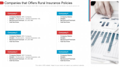 Companies That Offers Rural Insurance Policies Graphics PDF