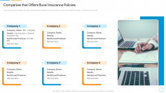 Companies That Offers Rural Insurance Policies Slides PDF