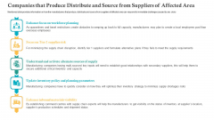 Companies That Produce Distribute And Source From Suppliers Of Affected Area Ppt Slides Structure PDF