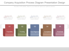 Company Acquisition Process Diagram Presentation Design
