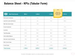 Company Amalgamation Balance Sheet Kpis Assets Ppt Summary Structure PDF