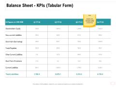 Company Amalgamation Balance Sheet Kpis Ppt Summary Layout Ideas PDF