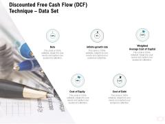 Company Amalgamation Discounted Free Cash Flow DCF Technique Data Set Ppt Icon Portrait PDF