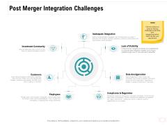 Company Amalgamation Post Merger Integration Challenges Ppt Outline Skills PDF
