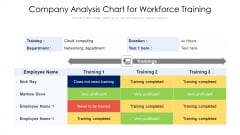 Company Analysis Chart For Workforce Training Ppt Infographics Show PDF