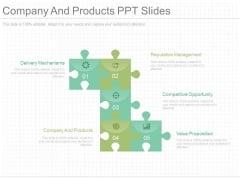Company And Products Ppt Slides