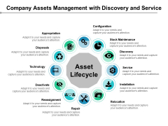Company Assets Management With Discovery And Service Ppt PowerPoint Presentation Gallery Slide PDF