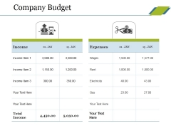 Company Budget Ppt PowerPoint Presentation Ideas Design Inspiration
