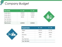 Company Budget Ppt PowerPoint Presentation Ideas Slides