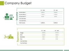 Company Budget Ppt PowerPoint Presentation Slides Master Slide
