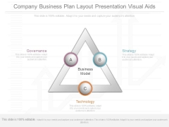 Company Business Plan Layout Presentation Visual Aids