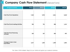 Company Cash Flow Statement Ppt PowerPoint Presentation Slides Clipart Images