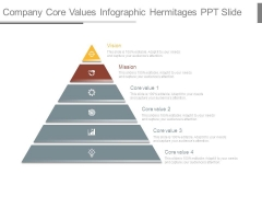 Company Core Values Infographic Hermitages Ppt Slide