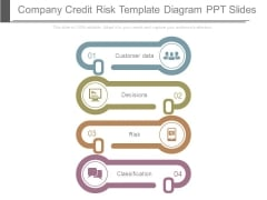 Company Credit Risk Template Diagram Ppt Slides