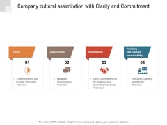 Company Cultural Assimilation With Clarity And Commitment Ppt PowerPoint Presentation Model Gallery PDF