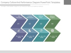 Company Culture And Performance Diagram Powerpoint Templates
