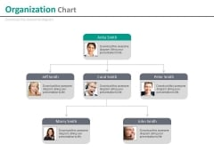 Company Employees Organizational Chart With Profiles Powerpoint Slides