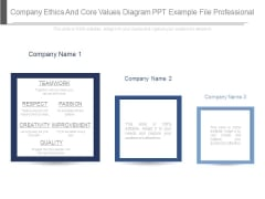 Company Ethics And Core Values Diagram Ppt Example File Professional