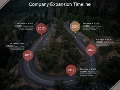 Company Expansion Timeline Ppt PowerPoint Presentation Inspiration