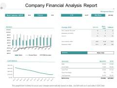 Company Financial Analysis Report Ppt PowerPoint Presentation Styles Diagrams