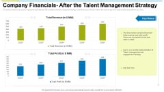 Company Financials After The Talent Management Strategy Ppt Model Tips PDF