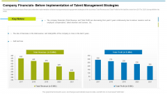 Company Financials Before Implementation Of Talent Management Strategies Ppt Ideas Graphic Images