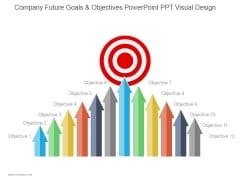 Company Future Goals And Objectives Ppt PowerPoint Presentation Layout