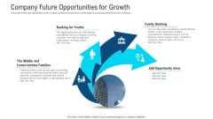 Company Future Opportunities For Growth Sample PDF