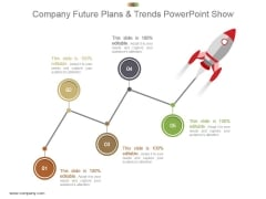 Company Future Plans And Trends Powerpoint Show