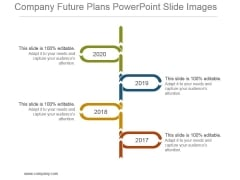 Company Future Plans Powerpoint Slide Images