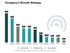 Company Growth Strategy Ppt PowerPoint Presentation Professional Slides