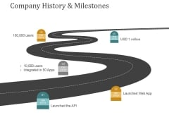 Company History And Milestones Template 1 Ppt PowerPoint Presentation File Clipart