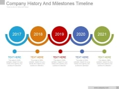 Company History And Milestones Timeline Ppt PowerPoint Presentation Infographics