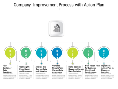 Company Improvement Process With Action Plan Ppt PowerPoint Presentation File Background Image PDF